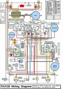 Hybrid Wiring Scheme For An Mg Ta