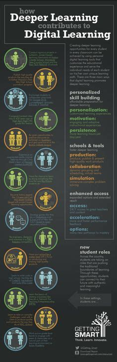 technology training leadership images