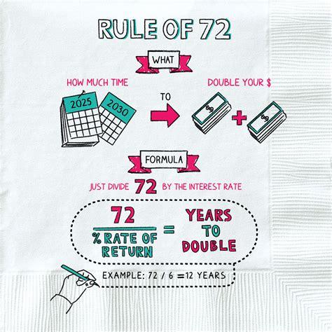 finance rule   double  money