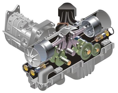 Двигатель на сжатом воздухе не двс и не электропривод форум электротранспорта