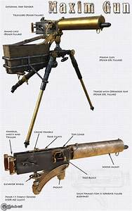 Maxim Gun 3D Models Cybertenko  Gun