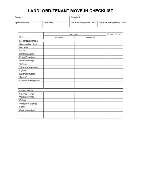Move In Inspection Checklist move in move out checklist for landlord tenant eforms