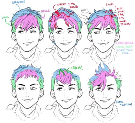 hairstyles drawing male drawings art reference