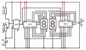 Electronics Panosundaki Pin
