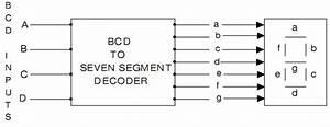 Design A Bcd To Seven Segment Decoder  Computer