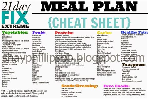 359 Best 21 Day Fix Images On Pinterest