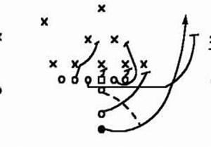 Diagram And Explain A Football Play  Concept  Scheme