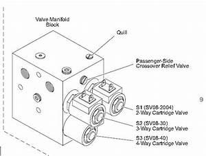 Joystick Wiring Diagram Western Joystick Wire Diagram Wiring Diagram