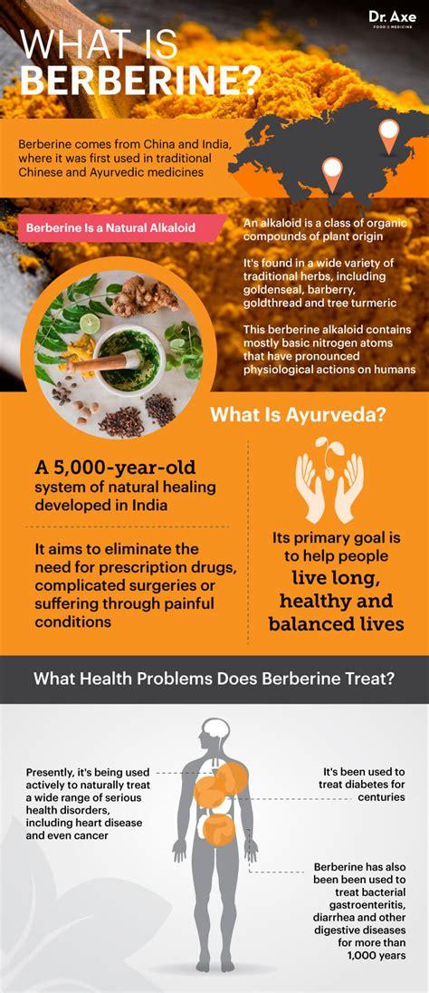 berberine treats diabetes digestive problems dr axe