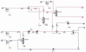 Process Flow Diagram  Pfd  For Steam Generation For In