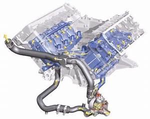 Circuit De Refroidissement Moteur : circuit de refroidissement d un moteur g nie sanitaire ~ Gottalentnigeria.com Avis de Voitures
