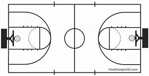 Need A Basketball Court Template  14 Blank Printable Court