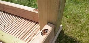 Gartentisch Selber Bauen Holz : gartentisch selbst bauen anleitung das gartenmagazin ~ Watch28wear.com Haus und Dekorationen
