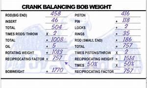 Understanding Crankshaft Balancing Engine Builder Magazine