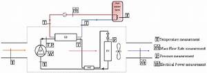 Schematic Diagram Of The Heat Pump