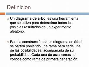 Diagrama De Arbol Presentar
