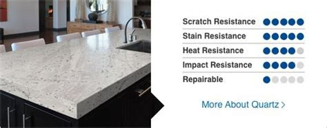 Quartz Countertops Heat - kitchen countertops granite quartz and laminate