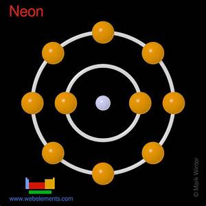 Webelements Periodic Table  U00bb Neon  U00bb Properties Of Free Atoms