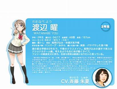 Watanabe Sunshine Character Wikia Intro Wiki