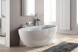Baignoire Ilot Contre Mur : 25 petites baignoires et baignoires sabot gain de place ~ Nature-et-papiers.com Idées de Décoration