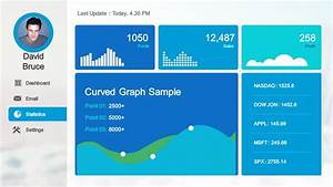 Free Creative Dashboard Ux Mockup Powerpoint Template