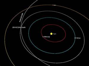 Asteroid 2014 SC324 Zips By Earth Friday Afternoon - Tips ...
