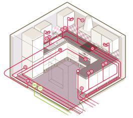 electricité cuisine norme installation electrique dans votre cuisine ce qu 39 il faut