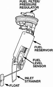 Intrepid Fuel Pressure Regulator Location