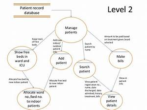 Patient Record Management System S E  Diagrams