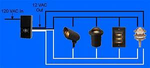 How to wire outdoor low voltage lighting part