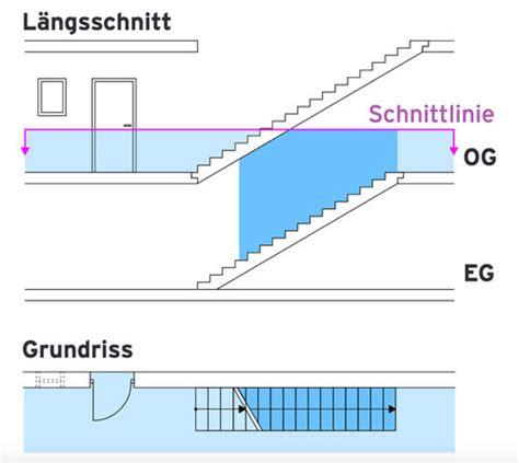 Grundriss Mit Treppe In Der Mitte by Treppe Planen Und Einbauen Das Haus