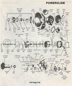 Amt 57 Chevy Tranny - Scale Auto Magazine
