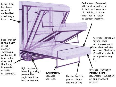build murphy bed  plans diy  table plan blackboard