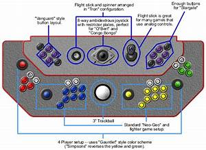 Supercade  Control Panel