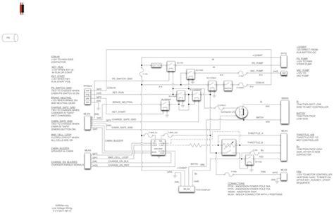 wiring diagrams bevorg