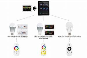 Milight Wifi Smart Multi Zone Rgb Controller