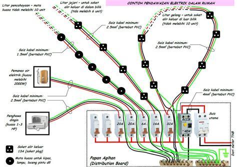 zon 152 panduan merekabentuk pendawaian elektrik di rumah