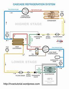 Refrigeration  Schematic Refrigeration Cycle