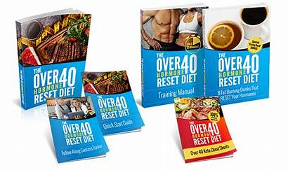 Hormone Reset Diet Keto Solution Bundle Weight