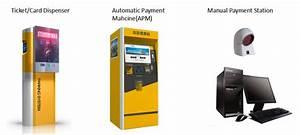 Innovative Car Park All In 1 Anpr Management System