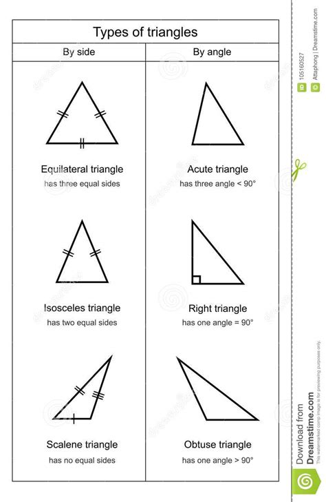 Types Of Triangles On White Background Vector Stock Vector