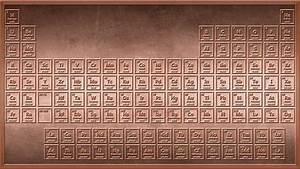 Periodic Table Chart Amazon Copper Periodic Table Wallpaper 4k Periodic Table Wallpaper