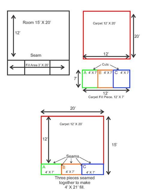 how to measure floors measure a room for carpet carpet ideas