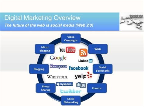 digital marketing information digital marketing information review