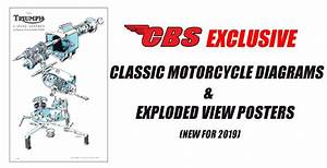 Classic Motorcycle Diagrams  U0026 Exploded View Posters