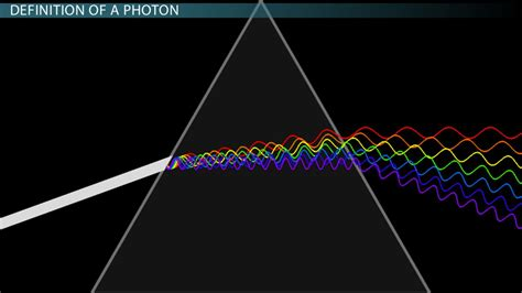 Light Wave Definition by What Is A Photon Definition Energy Wavelength