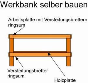 Werkbank Selber Bauen : werkbank selber bauen anleitung ~ Frokenaadalensverden.com Haus und Dekorationen