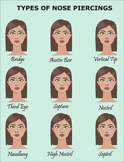Nose Piercing Ring Choose Types Piercings Jewelry