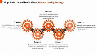 Powerpoint Sales Strategy Template Presentation Slideegg Report