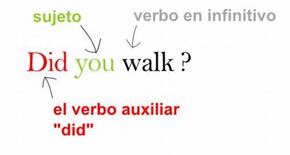 Pasado Simple Ingles Interrogativa Estructura Past Preguntas
